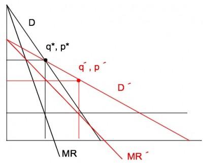 2007MT1Graph